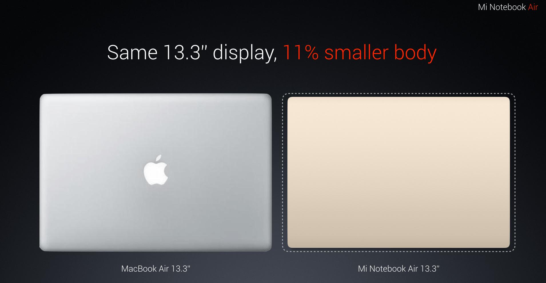 "Сравнение Mi Notebook Air с MacBook Air 13.3"""